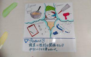 シンポジウム『私が決める未来』 展示会3
