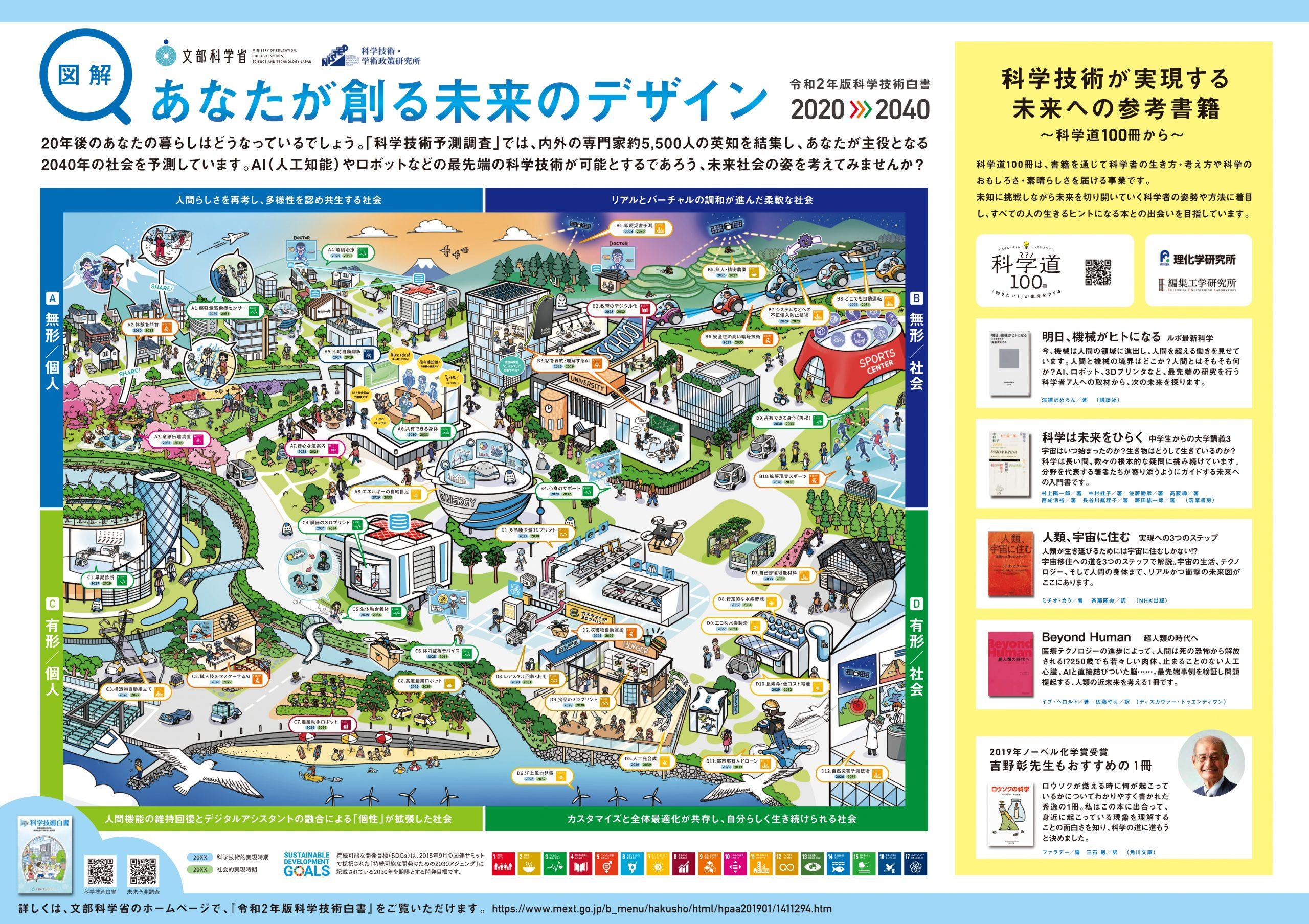 中高生向け科学技術白書ポスター